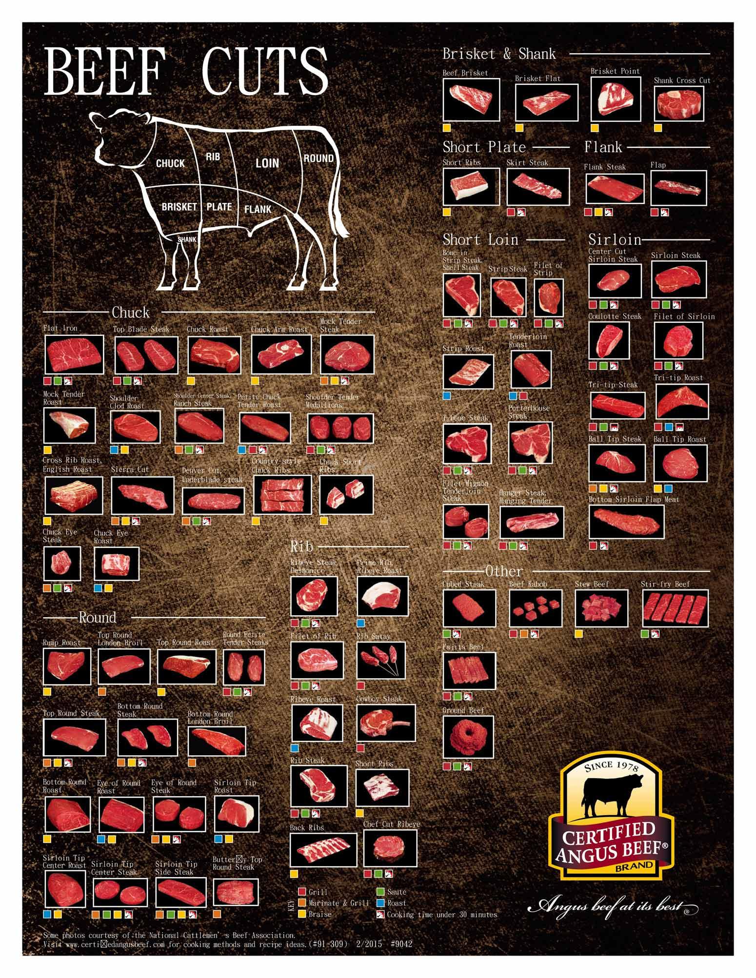 beefcutsposter2015.jpg